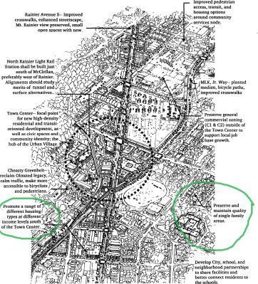 North Rainier Neighborhood Plan Vision